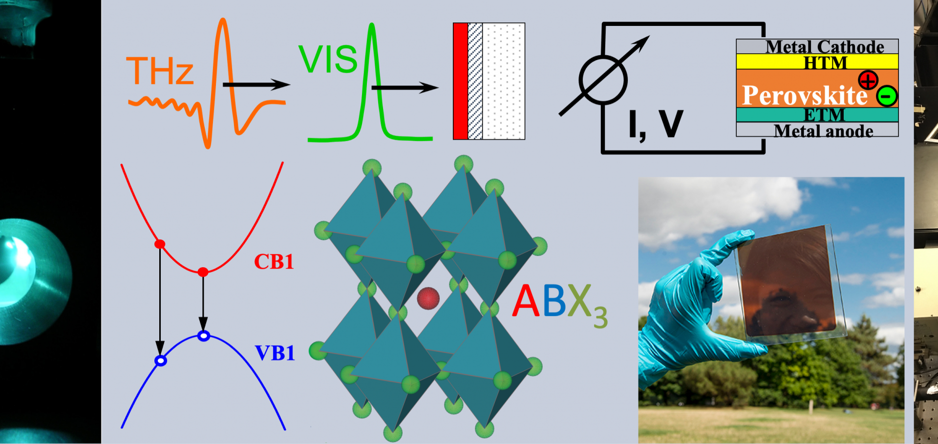 Research in the Semiconductors Group