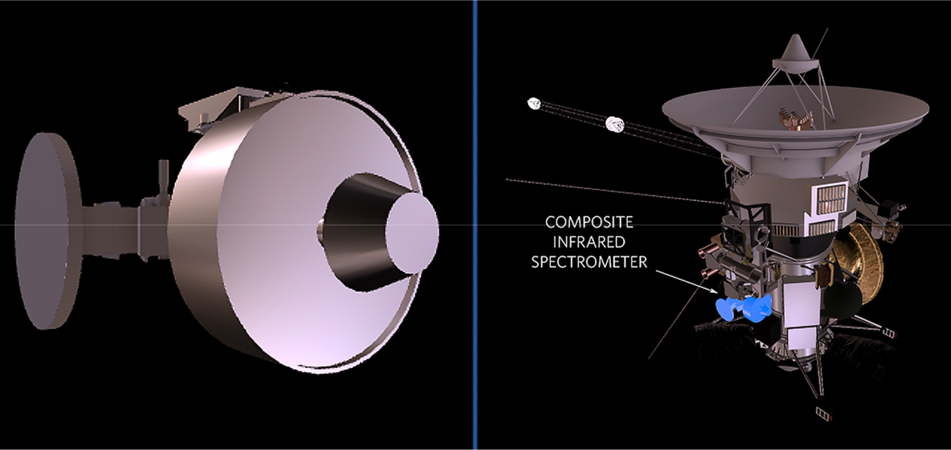 Diagrams of the CIRS instrument and its position on board the Cassini spacecraft